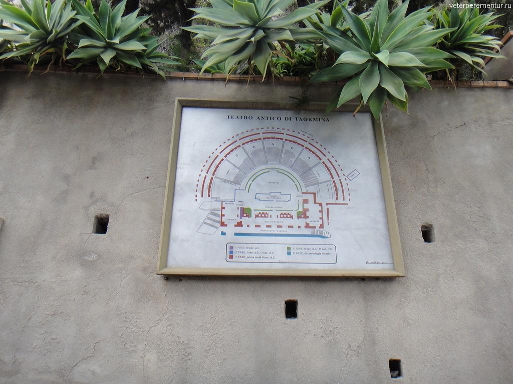 План амфитеатра, Таормина, Сицилия
