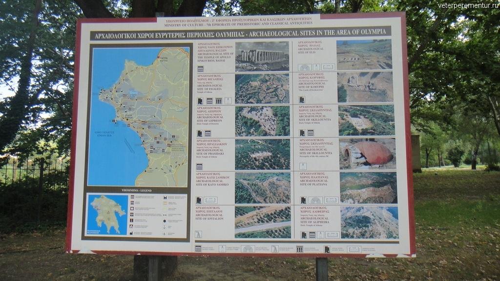 Стенд с планом археологических раскопок в Олимпии