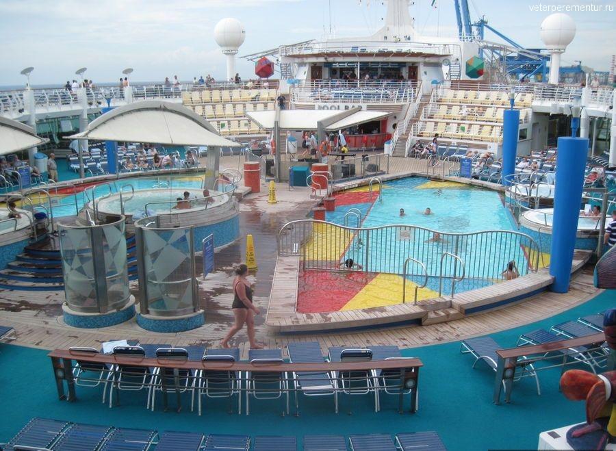 Navigator of the Seas, зона бассейнов