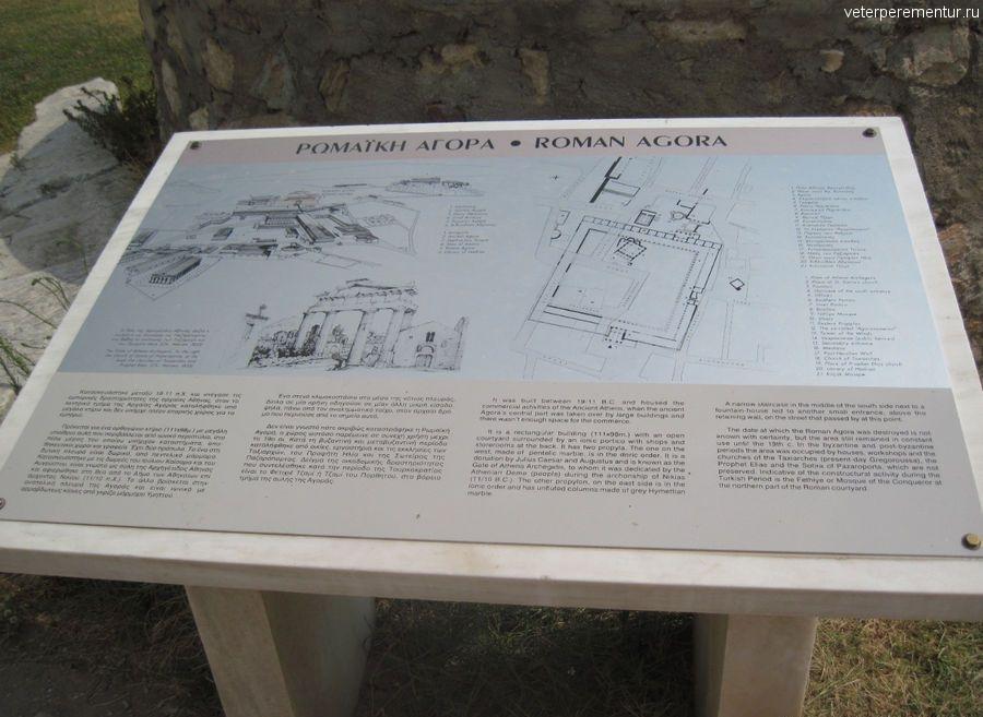Агора, Афины