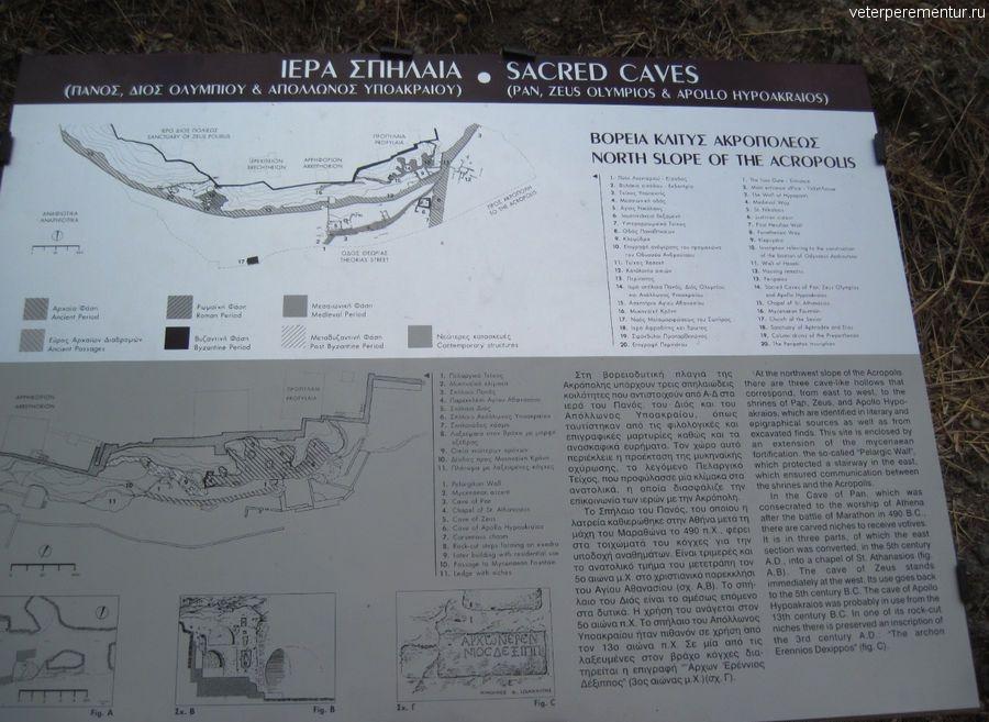 План Священных пещер, Афины
