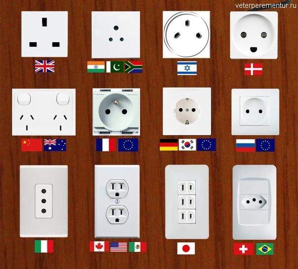 Типы розеток в разных странах мира