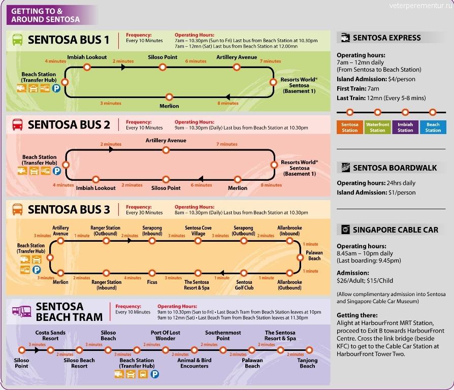 Карта и график движения автобусов на Сентозе