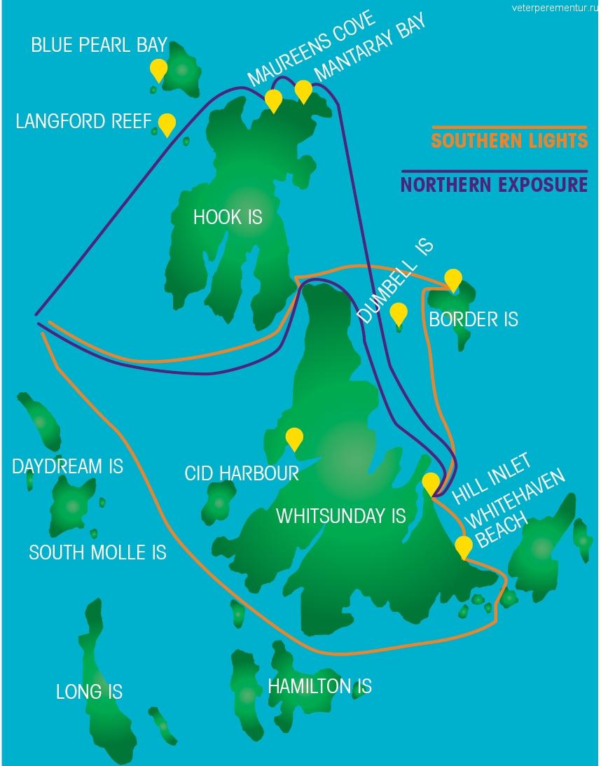 Ocean Rafting, Эрли бич