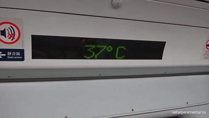 Температура в Гонконге в сентябре